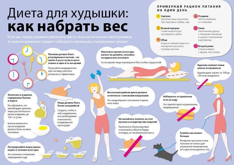 Питание для набора веса девушке
